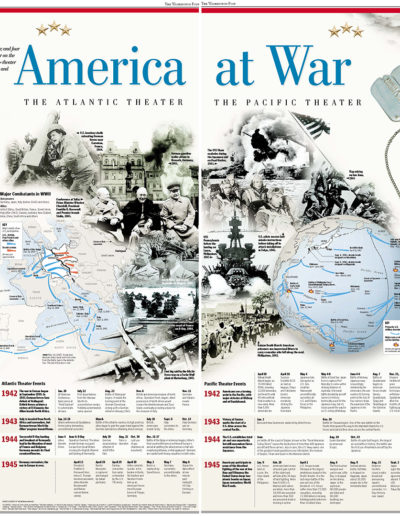 infographic-wwII